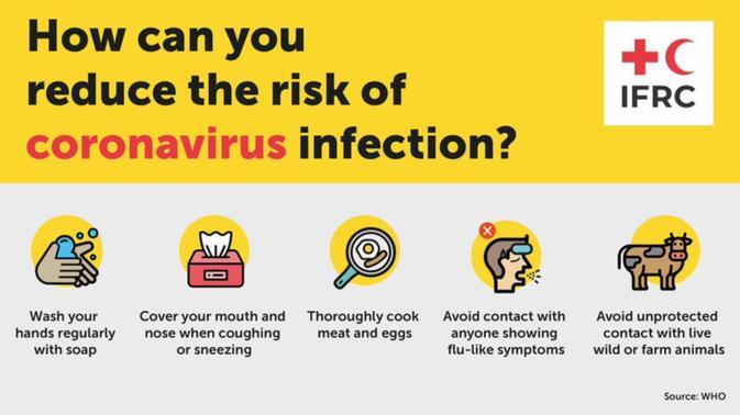 Precautions for Coronavirus